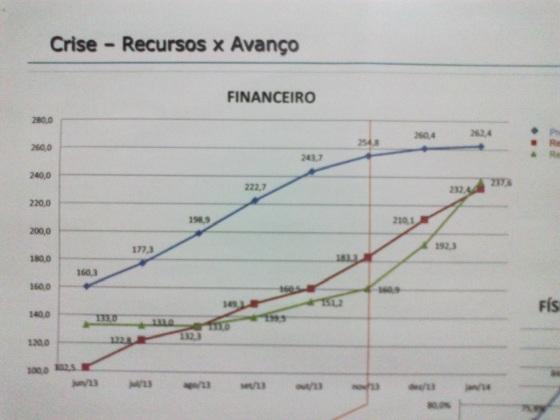 Crise - recursos x avanço 2